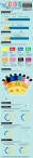 How colour influences purchasing